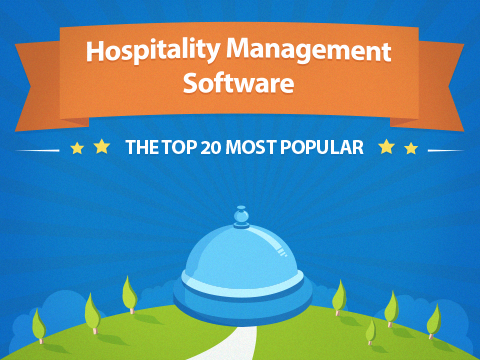 Best Hospitality Property Management Software 2017