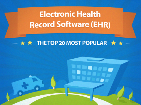 Best Electronic Medical Records Software 2017 Reviews Of