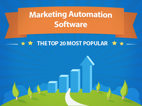 Best Marketing Automation Software 2017 Reviews Of The